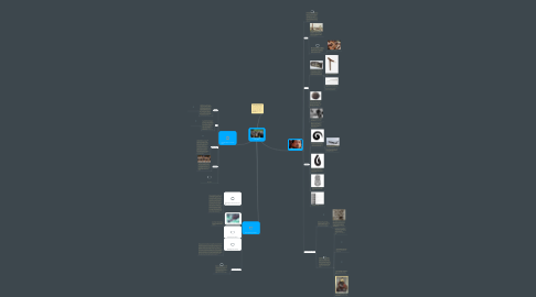 Mind Map: Maori Culture - William, Adi, Vishaal
