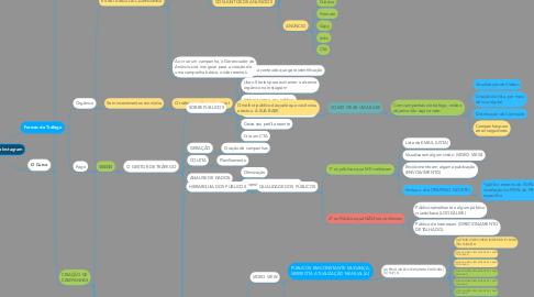 Mind Map: Trafego Básico para  Instagram