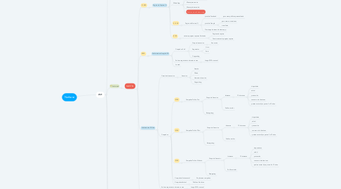 Mind Map: Narbasa