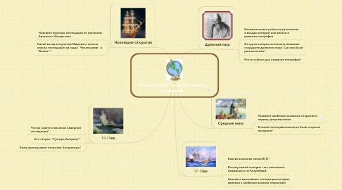 Mind Map: Маршрутами географических открытий