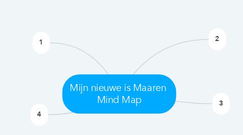 Mind Map: Mijn nieuwe is Maaren  Mind Map