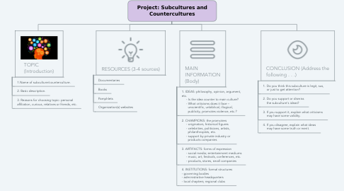 Mind Map: Project: Subcultures and Countercultures