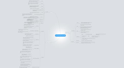 Mind Map: PLE (Thinking Processes)