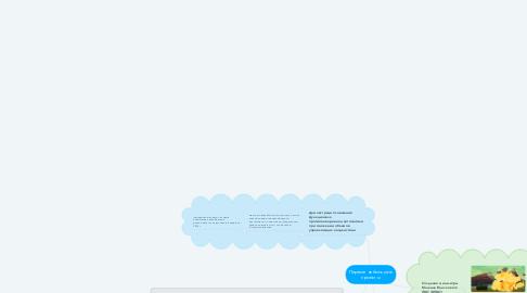 Mind Map: Первые небольшие проекты