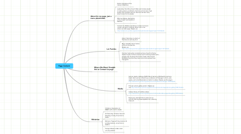 Mind Map: Page Content
