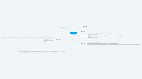 Mind Map: data model