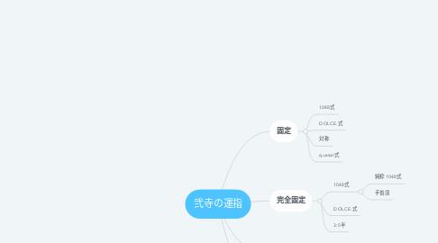 Mind Map: 弐寺の運指