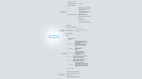 Mind Map: Эмиль Дюркгейм