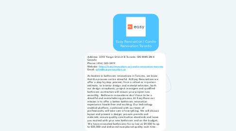 Mind Map: CMB | Mortgage Broker Toronto