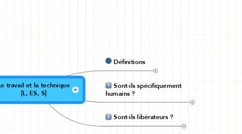 Mind Map: Le travail et la technique [L, ES, S]