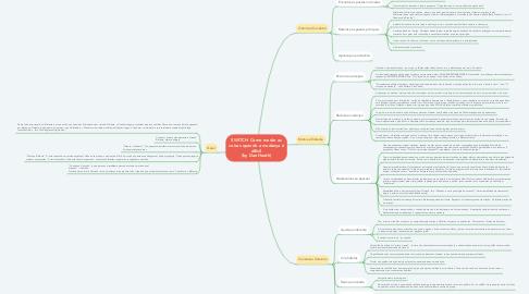 Mind Map: SWITCH: Como mudar as coisas quando a mudança é difícil (by Dan Heath)