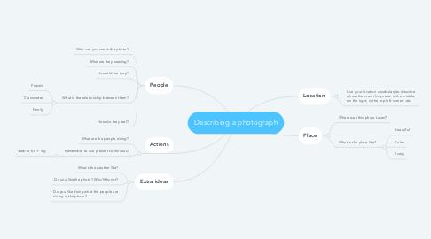 Mind Map: Describing a photograph