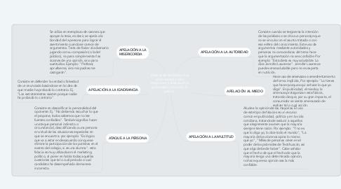 Mind Map: Falacias de apelación a los sentimientos y a las emociones, y falacias en la publicidad comercial y la política.