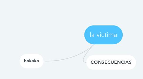 Mind Map: la victima
