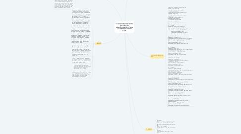 """Mind Map: """"CARACTERIZACIÓN DEL PROCESO DE ABASTECIMIENTO PARA LA EMPRESA DINERS CLUB""""."""