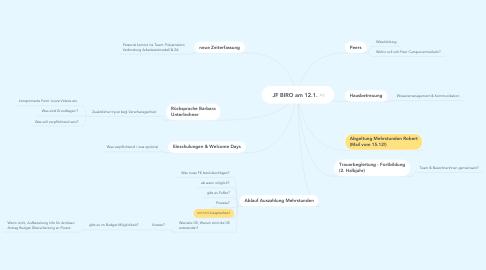 Mind Map: JF BIRO am 12.1.