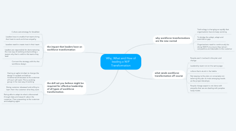 Mind Map: Why, What and How of leading a W/F Transformation