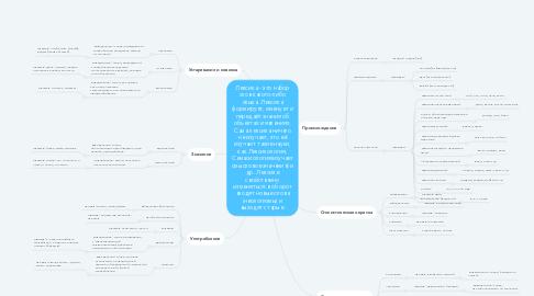 Mind Map: Лексика - это набор слов какого-либо языка. Лексика формирует, именует и передаёт знания об объектах и явлениях. Сама лексика ничего не изучает, это её изучают такие науки, как Лексикология, Семасиология(изучает смысловое значение) и др. Лексике свойственно изменяться: в оборот входят новые слова (неологизмы) и выходят старые.
