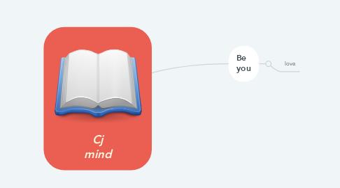 Mind Map: Cj mind