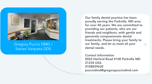 Mind Map: Gregory Puccio DMD / Steven Varipatis DDS