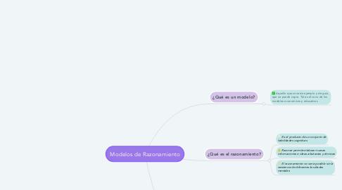 Mind Map: Modelos de Razonamiento