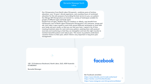 Mind Map: Remedial Massage North Lakes