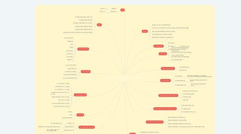 Mind Map: สรุปหลักสูตรแกนกลางการศึกษาขั้นพื้นฐาน พ.ศ.2551