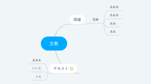 Mind Map: 文教