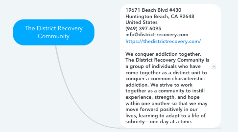 Mind Map: The District Recovery Community
