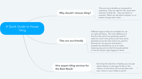 Mind Map: A Quick Guide to House Tiling