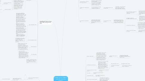 Mind Map: Добрий день! Оберіть вид візи, який вас цікавить.