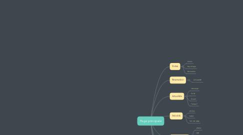 Mind Map: Page principale