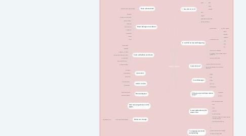 Mind Map: thema dieren