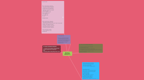 Mind Map: Distribusi Binomial (1)