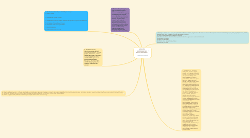 Mind Map: ASUHAN KEPERAWATAN PAGET DEASSES