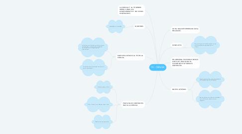 Mind Map: FE - CIENCIA