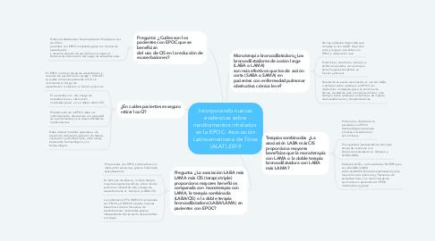 Mind Map: Incorporando nuevas evidencias sobre medicamentos inhalados  en la EPOC. Asociación Latinoamericana de Tórax (ALAT) 2019