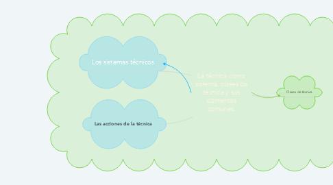 Mind Map: La técnica como sistema, clases de técnica y sus elementos comunes.