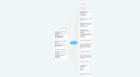 Mind Map: Ферменти