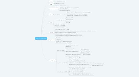 Mind Map: beBitでのスクラム導入歴史