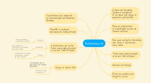 Mind Map: Positivismo (1)