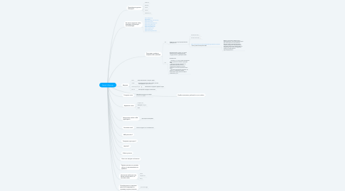 Mind Map: Search Influencer