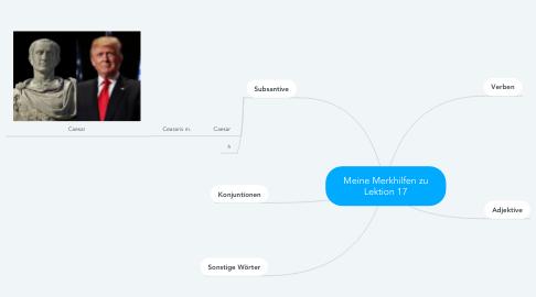 Mind Map: Meine Merkhilfen zu Lektion 17