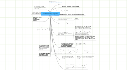 Mind Map: W3C planning sessions .... Washington,