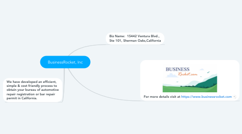 Mind Map: BusinessRocket, Inc
