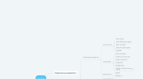 Mind Map: Foxoffice