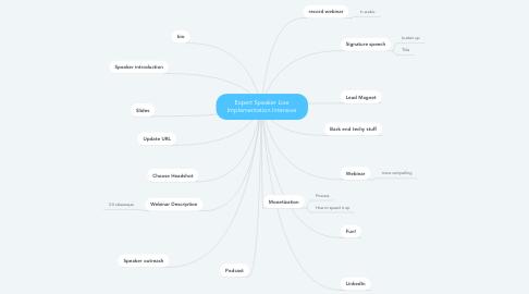 Mind Map: Expert Speaker Live Implementation Intensive