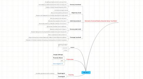 Mind Map: OPC_class_3