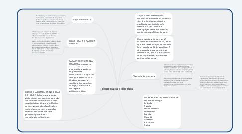 Mind Map: democracia e ditadura
