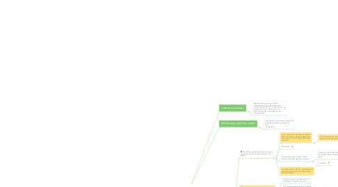 Mind Map: Adaptive Markets Summary